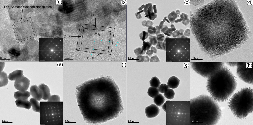 TEM micrographs of the pure TiO2 anatase nanoplates, in the insert corresponding SAED pattern (a,b), 2 at% Mg2+/TiO2, in the insert corresponding SAED pattern (c,d), 5.1 at% Mg2+/TiO2 in the insert corresponding SAED pattern(e,f), 6.2 at% Mg2+/TiO2 anatase nanoplates, in the insert corresponding SAED pattern (g,h)
